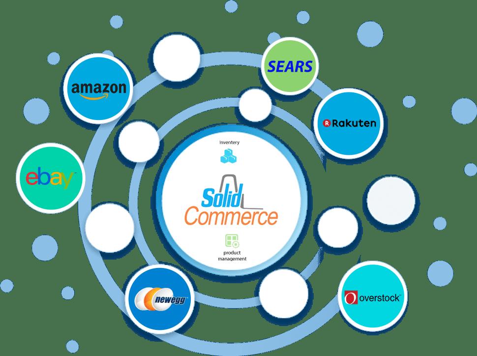 solid-commerce-banner-min